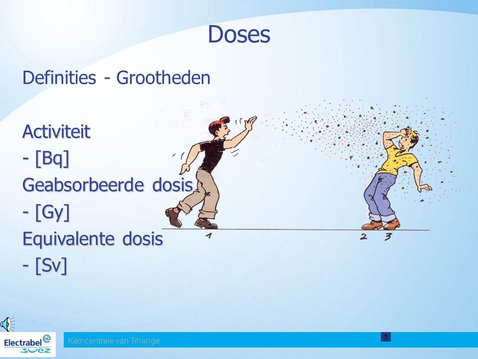 Doses Definities - Grootheden Activiteit - [Bq] Geabsorbeerde dosis